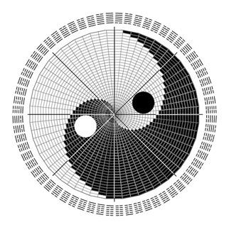 Книга Перемен - основа Таоизма