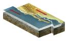 Тектонические плиты - глобальные формирования