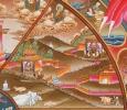 Колесо Сансары: мир Людей